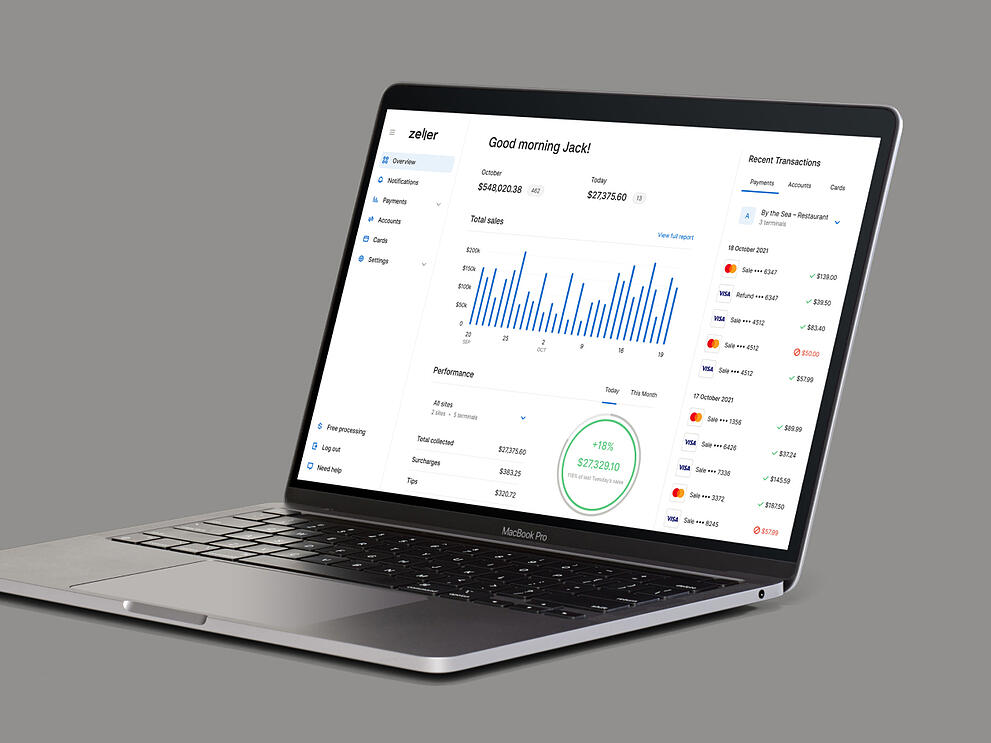Insights at Your Fingertips: Harnessing the Power of Zeller Dashboard