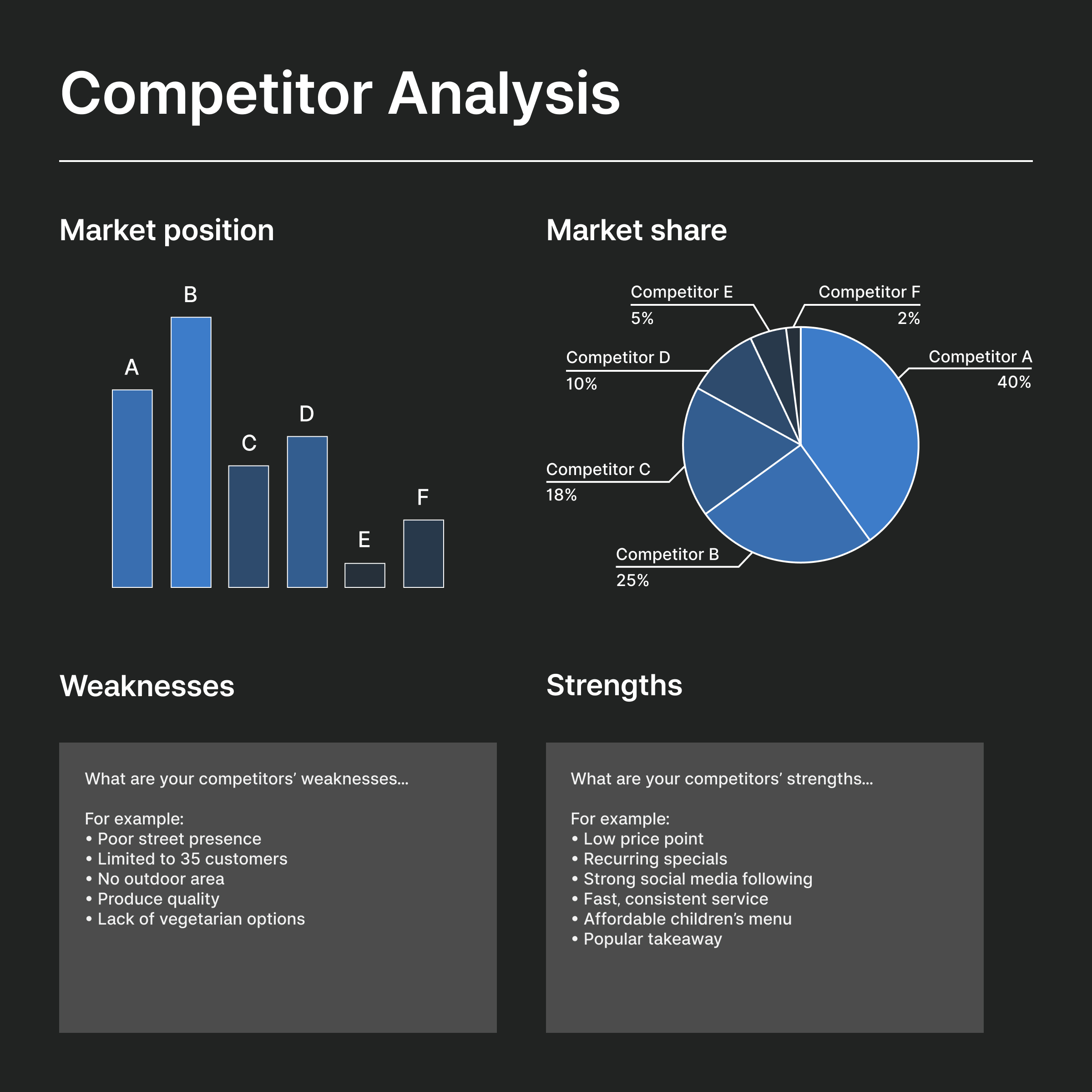 small-business-competitive-analysis