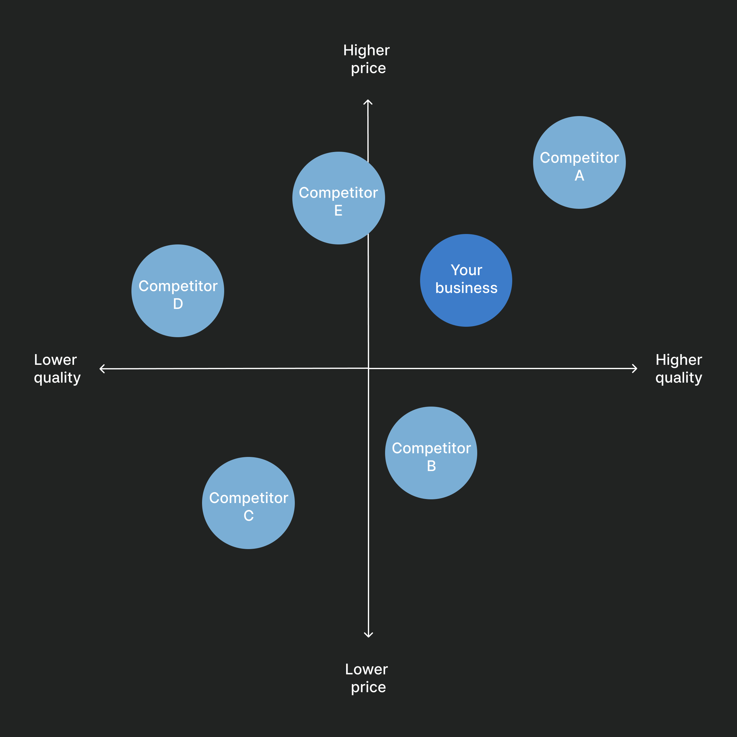 competitor-analysis-business-plan